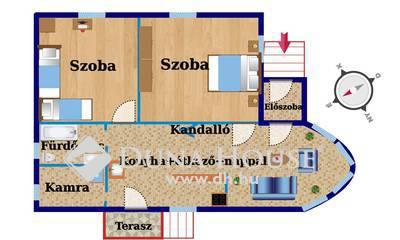 Eladó Ház, Jász-Nagykun-Szolnok megye, Jászberény, Volán telep környékén